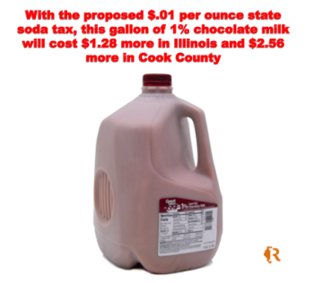 Cook County chocolate milk will cost $2.56 a gallon more with proposed soda pop tax – Illinois Review