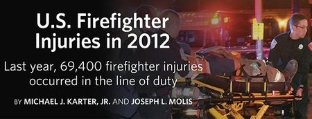 US Firefighter injuries