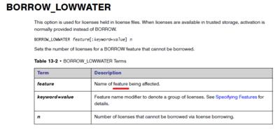 Borrow-lowwater