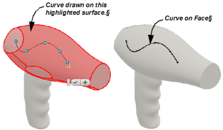 Curve on face