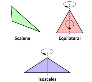TrianglesM